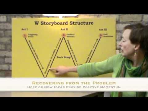 Your Book Starts Here – Storyboarding for Writers