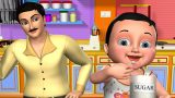 Johny Johny Yes Papa Nursery Rhyme – 3D Animation English Rhymes & Songs for Children
